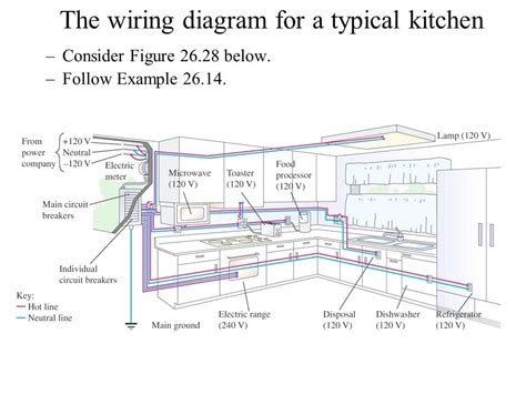 kitchen electrical wiring diagrams 120v wiring diagrams