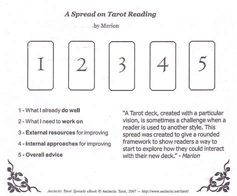 basic layout meaning tarot spreads tarot in a teacup