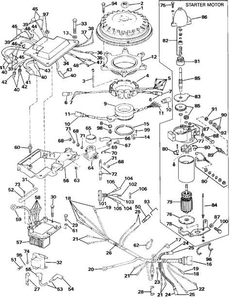 evinrude etec parts diagram 33 hp johnson outboard parts diagram 33 free engine