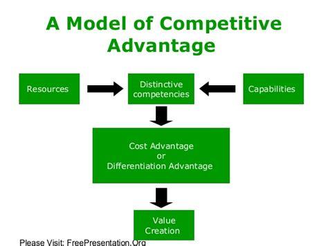 Competitive Advantage competitive advantage