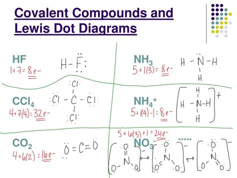electron dot diagram of nh3 chemical bonding molecular geometry ppt