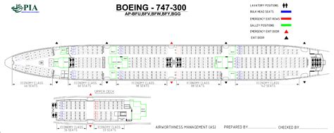 747 floor plan 100 boeing 747 floor plan the best seats in club