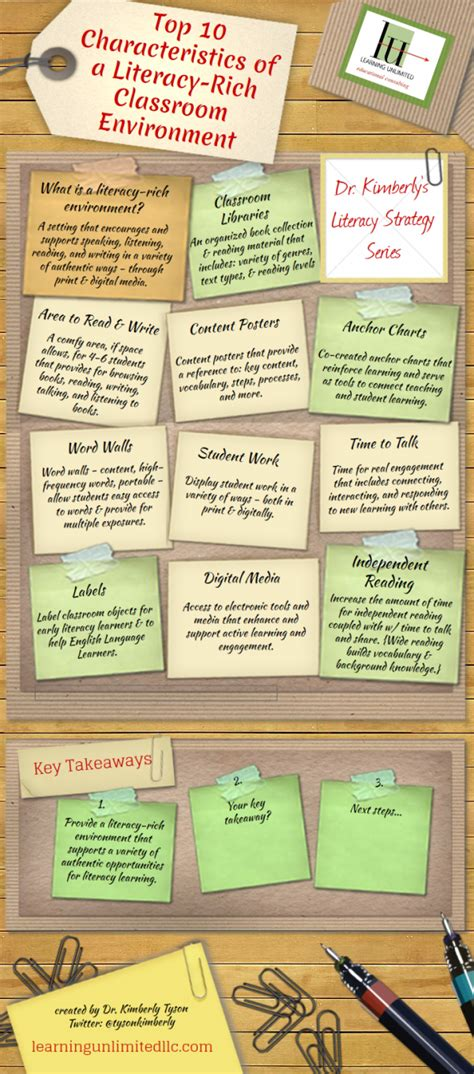 classroom layout survey infographic a literacy rich classroom supports the