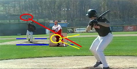 fastpitch softball swing are linear fastpitch softball hitters weaker the