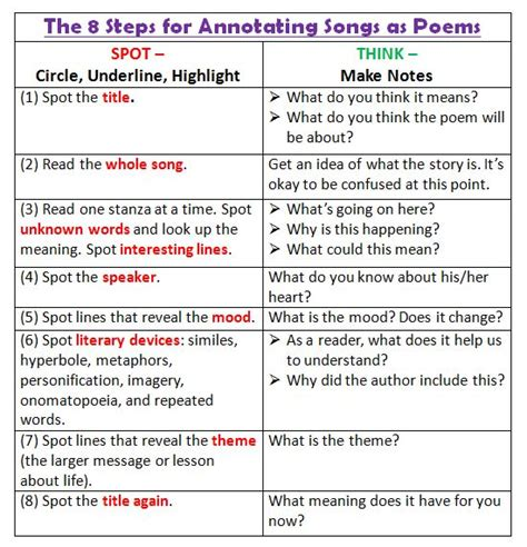 Poetry Analysis Worksheet Answers by Breaking Poetry Analysis With Songs Songs And