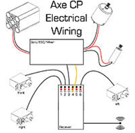 bmw cic wiring diagram bmw motorcycle wire harness