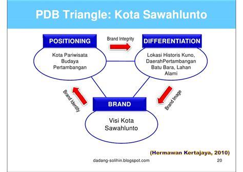 Perencanaan Pembangunan Kota Dan Perubahan Paradigma paradigma baru sistem perencanaan pembangunan