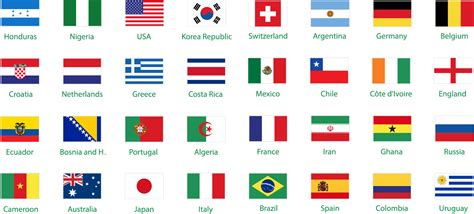 flags of the world pictures with names optimus 5 search image all countries flags and names