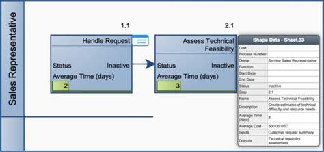 visio display shape data vsd viewer 6 0 displays shape data nektony