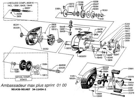 abu garcia reel parts diagram abu garcia promax 2 schematics abu garcia pro max 2