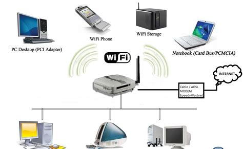 Router Wifi Yang Bagus bandara info kumpulan info sehari hari