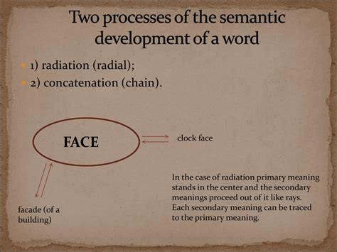 the semantic sources of the words for the emotions in sanskrit and the germanic languages a dissertation submitted to the faculty of degree of doctor of philosophy department books polysemy and homonymy