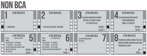cgv lippo karawaci cara pembayaran virtual account bca via atm bank