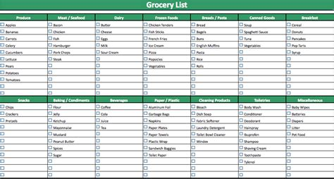 Grocery Template by Recipes And Rants Grocery List Template