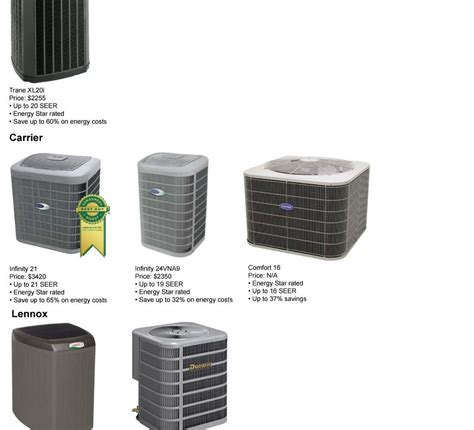 Ac Central breathtaking air conditioner central air conditioners