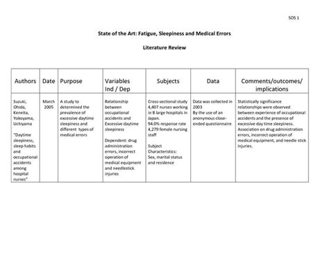 Literature Review Definition Nursing by Literature Review Matrix Phd Literature