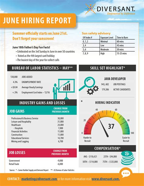monthly seo report template monthly hiring report diversant