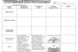 plate boundaries worksheets