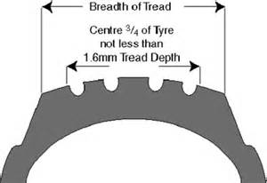 Car Tyre Regulations Uk Tyre Safety And Uk Tyre Ashton Tyre Specialists Limited