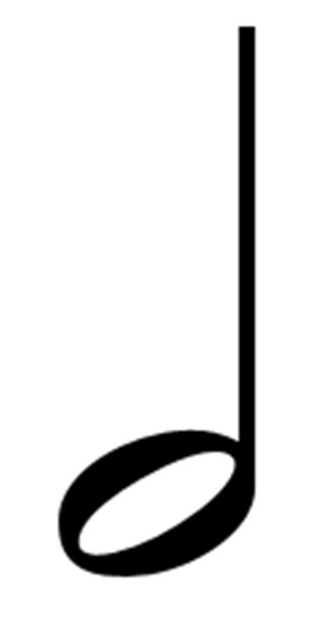 tempat menulis not balok adalah dasar dasar notasi balok sekedar berbagi