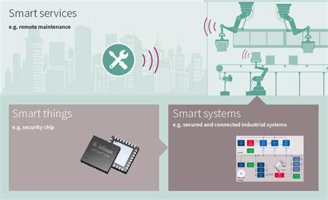 creating sustainable iot success infineon technologies