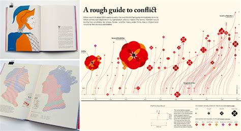professional design visual communication core77 design awards 2014 the best visual communication