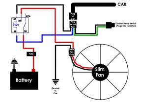 ladsm view topic slim fan wiring diagram