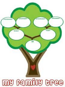 blank family tree for kids clipart best