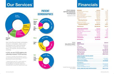 nonprofit annual report template 17 non profit annual report template adidas s