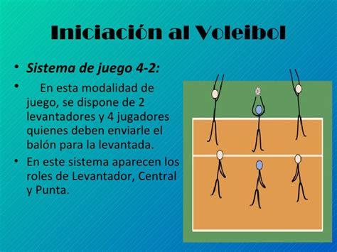 quienes deben reportar el formulario 2276 iniciaci 243 n al voleibol2
