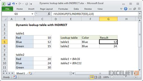 Lookup Table Excel Formula Dynamic Lookup Table With Indirect Exceljet