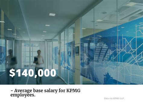 Kpmg Mba Consulting Salary by Start Your Career At Kpmg With An Mba Metromba