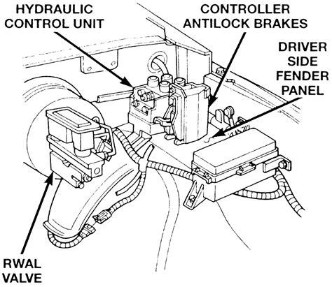 repair anti lock braking 1996 ford escort electronic toll collection repair guides all wheel anti lock brake system abs front wheel anti lock abs valve