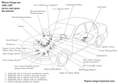 common repairs for the toyota corolla and matrix