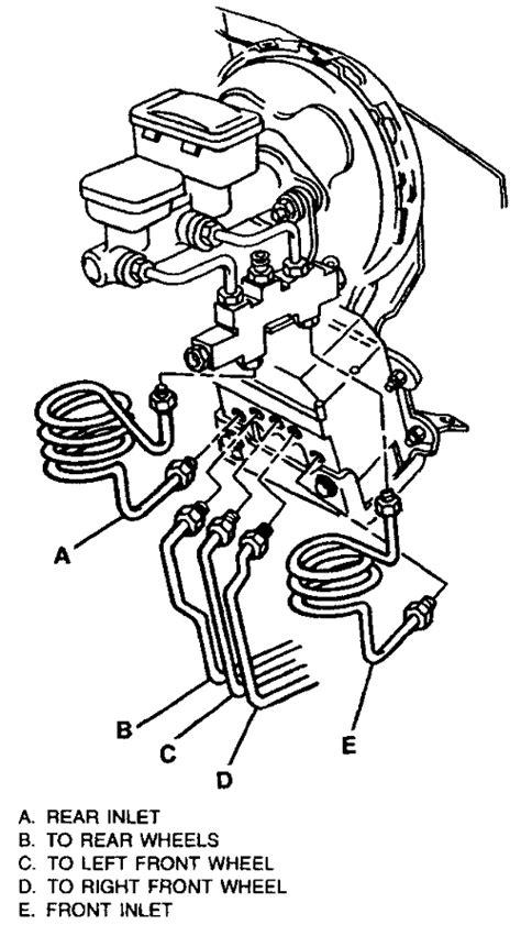 repair anti lock braking 1996 chevrolet sportvan g30 instrument cluster repair guides anti lock brake systems ehcu valve bpmv 4wal autozone com