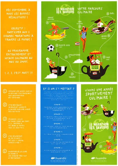 Mod Le De Lettre De D Mission Fonction Publique contrat d apprentissage cuisine mtiers de bouche facult