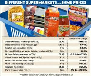oft raid 'big four' supermarkets over claims of price