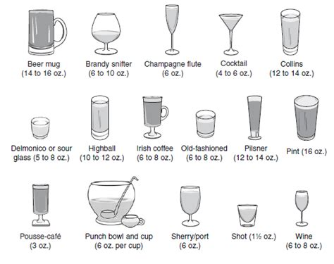 barware glasses guide guide to indispensable bar tools and glassware