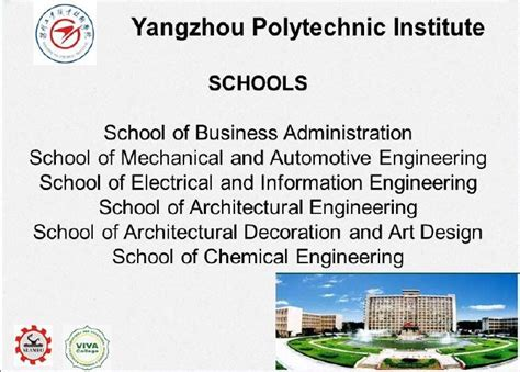 Carroll School Of Management Mba Admissions Statistics by Beasiswa Kuliah Di Yangzhou Polytechnic Institute China
