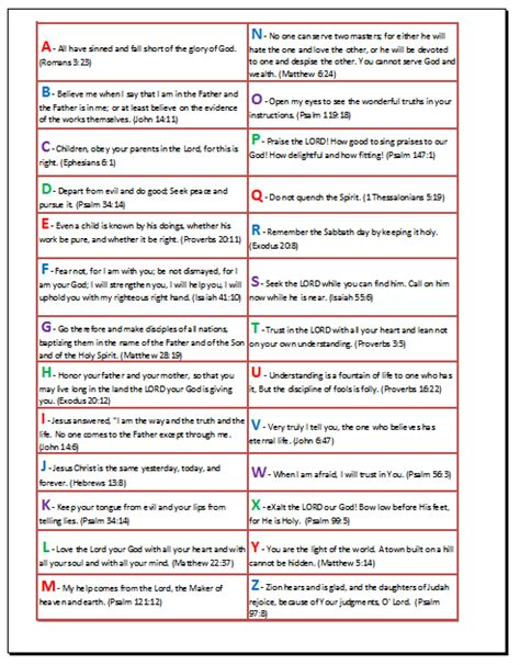 Letter Using Bible Verses Grace Christian Homeschool Blogging Through The Alphabet With God S Word Letter Z
