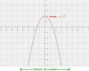 kumon maths worksheets free abitlikethis