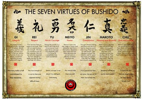 way of the warrior the philosophy of enforcement superbia books bushido modern day samurai