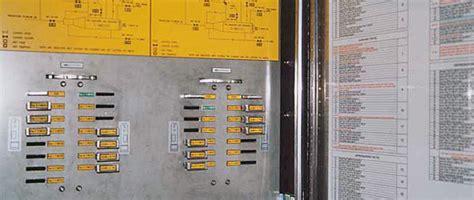 Lock Lock Interlock Isi 3 netherlocks mpcu netherlocks
