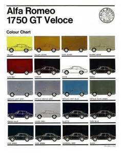 Alfa Romeo Colour Chart The World S Catalog Of Ideas
