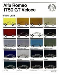 Alfa Romeo Colour Codes The World S Catalog Of Ideas