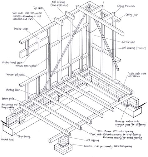 build diagram residential structures the basics