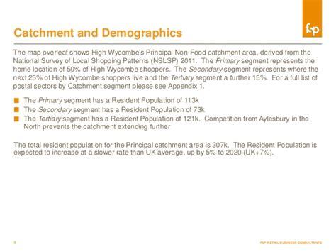 market intelligence report template 28 images snl