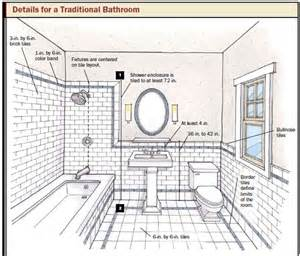 design bathroom floor plan tiling tips layout search home tile work