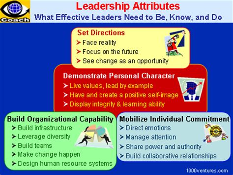 the manager s guide to becoming a leader books leadership attributes personal qualities that constitute
