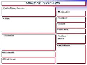 charter school template dmdegrace this site is the cat s pajamas